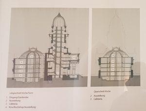 Heutiger Plan des Deutschen Dom